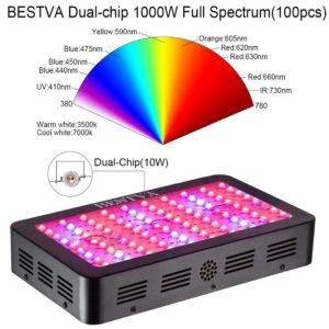 1000w led grow light by Bestva
