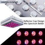 Mars Hydro Pro II Epistar 80 LED Design