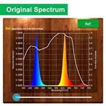 best full spectrum led grow lights
