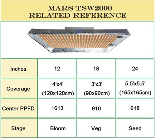 marshydro tsw 2000 watt review