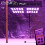 Viparspectra 600W LED Setup